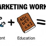 Low-Cost Marketing Strategy with Proven Results